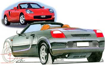 March 1994 - December 1999 Toyota MR2 Spyder convertible Rear shot