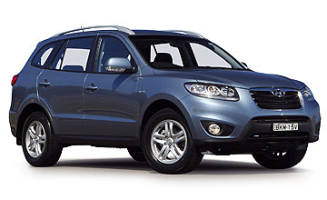 2009 Hyundai Santa Fe Elite 5-dr wagon Car Review