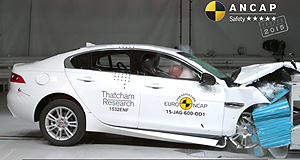 General News Safety Safe bet: Jaguar's XE mid-sizer – launched in Australia in August – scored five stars from ANCAP with high marks for adult occupant protection.