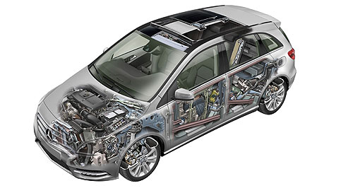 Mercedes-Benz 2013 CLA Platform sprawl: The new Mercedes-Benz B-class platform will eventually spawn at least five derivatives, including the CLA four-door 'coupe'.