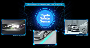 Toyota boosts safety equipment