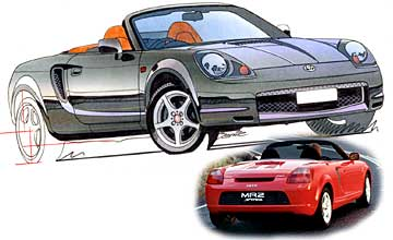 2000 Toyota MR2 Spyder convertible Car Review