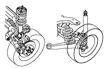 75 Bronco Wiring Diagram besides Engine Oil 1 Qu as well Engine Spec Sheet as well Nissan Altima Spare Location likewise Harley Davidson Touring Motorcycles Models. on 1966 ford mustang exhaust