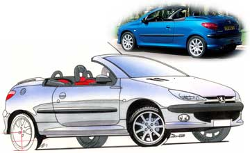 2001 Peugeot 206 CC convertible Car Review